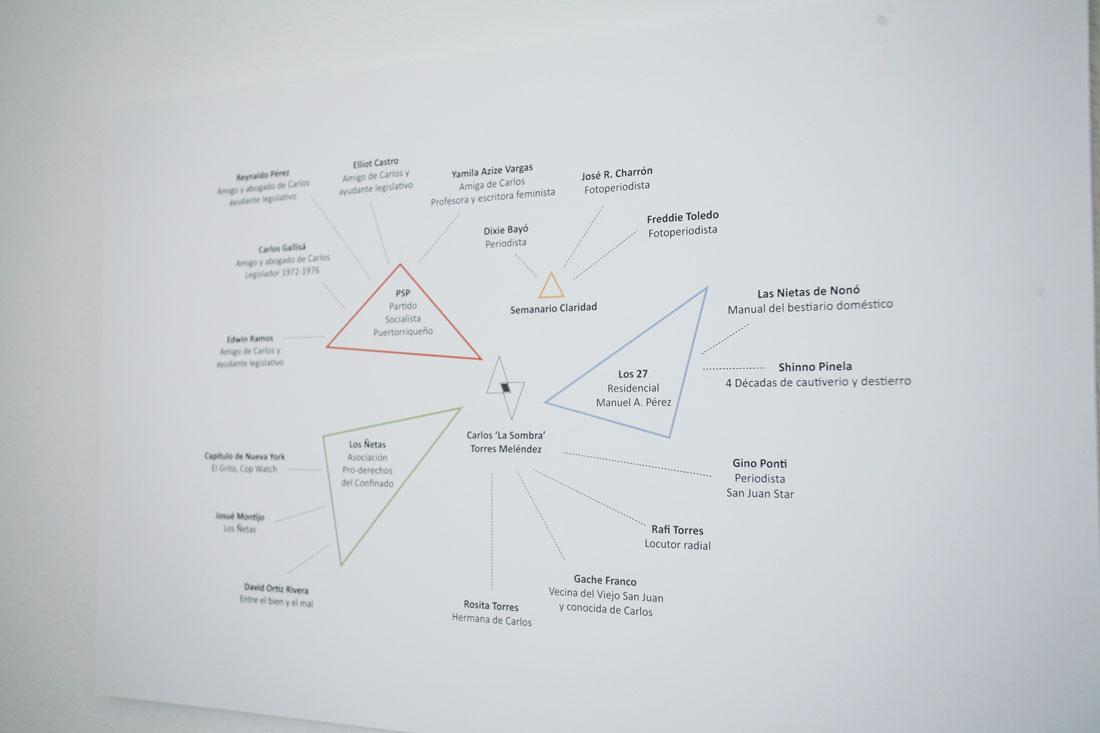 EMERGENCIA – contextos volcánicos III